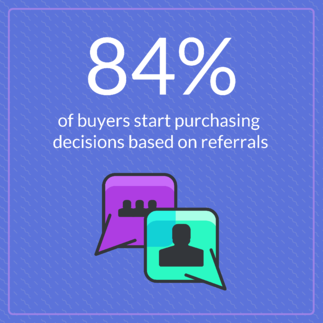 84% of buying decisions start after a referral