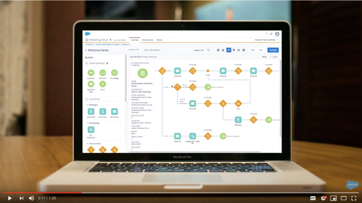 Screenshot of Salesforce B2C Marketing Cloud Platform